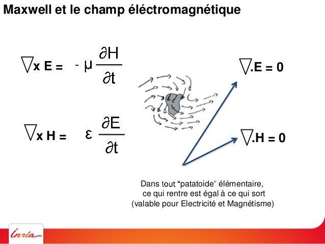 Maxwell et le champ éléctromagnétique 2E 2 .E = 0 .H = 0 x E = - x H = = 2E= 2E1 c2 Leur produit vaut 1/c2 (c: vitesse de ...