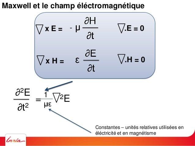Maxwell et le champ éléctromagnétique Dérivée seconde en temps Dérivée seconde en espace 2E 2 =c2 2E .E = 0 .H = 0 x E = -...