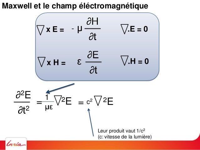 Maxwell et le champ éléctromagnétique Dérivée seconde en temps Dérivée seconde en espace !!! 2E 2 =c2 2E .E = 0 .H = 0 x E...