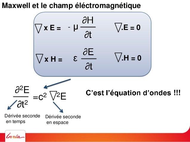 Maxwell et le champ éléctromagnétique Dérivée seconde en temps Dérivée seconde en espace !!! Vitesse de propagation: c 2E ...