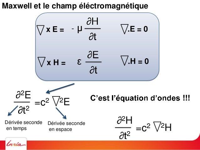 Maxwell et le champ éléctromagnétique Dérivée seconde en temps Dérivée seconde en espace !!! Vitesse de propagation: c LA ...