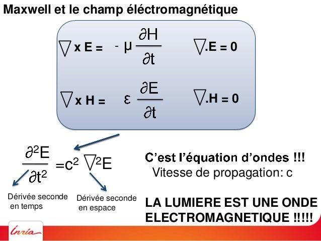 courbe La relativité Anselme Lanturlu Jean-Pierre Petit - http://www.savoir-sans-frontieres.com/ Le Geometricon / Le Topol...