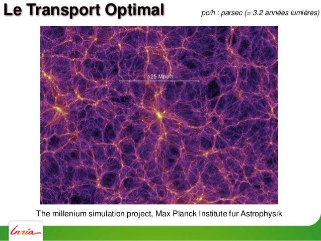 Le Transport Optimal Inverser les équations de Newton / Einstein pour remonter le temps de 14 milliards The millenium simu...