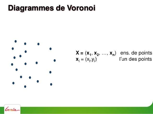 Diagrammes de Voronoi