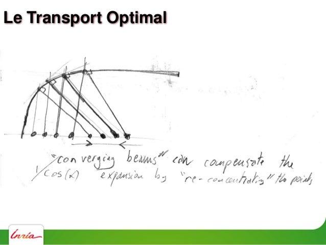 Expérience numérique - translation Le Transport Optimal