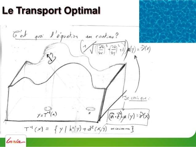 Expérience numérique: Un disque devient deux disques Le Transport Optimal