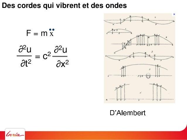 Des cordes qui vibrent et des ondes 2u 2 = c2 2u 2 F = m x Dérivée seconde en temps Dérivée seconde en espace