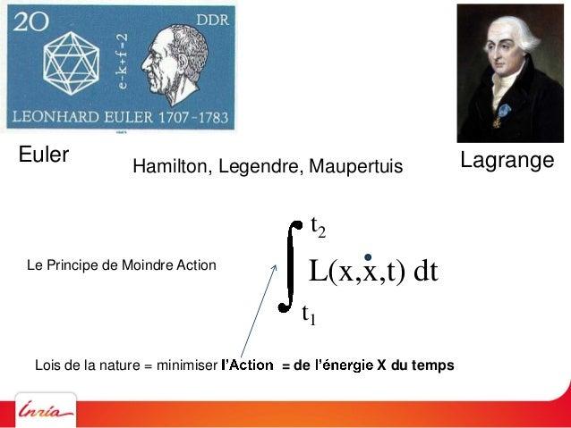 t1 t2 L(x,x,t) dtLe Principe de Moindre Action Lois de Newton Lois de Kepler