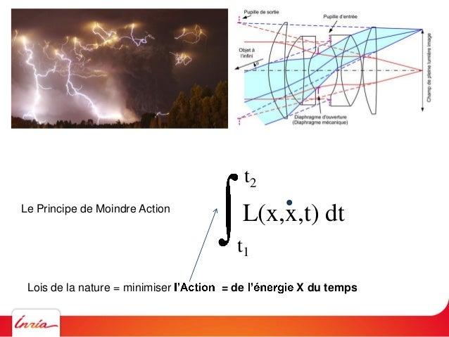 t1 t2 L(x,x,t) dtLe Principe de Moindre Action Lois de Newton Lois de Kepler Conservation de