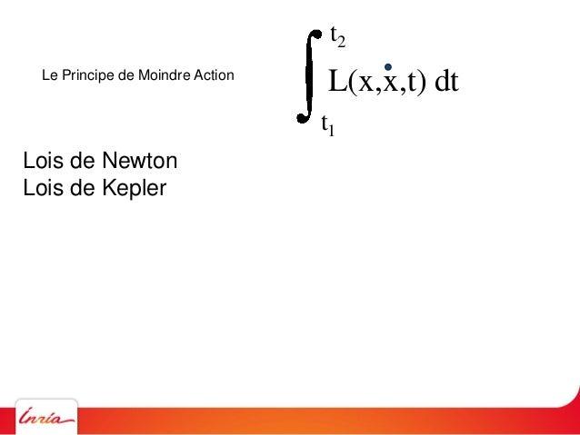 t1 t2 L(x,x,t) dtLe Principe de Moindre Action Lois de Newton Lois de Kepler Conservation de Conservation de la quantité d...