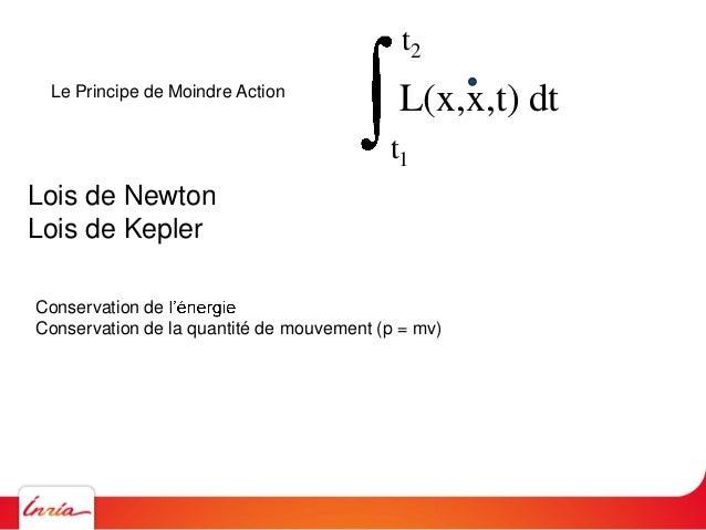 t1 t2 L(x,x,t) dtLe Principe de Moindre Action Lois de Newton Lois de Kepler Relativité E=mc2