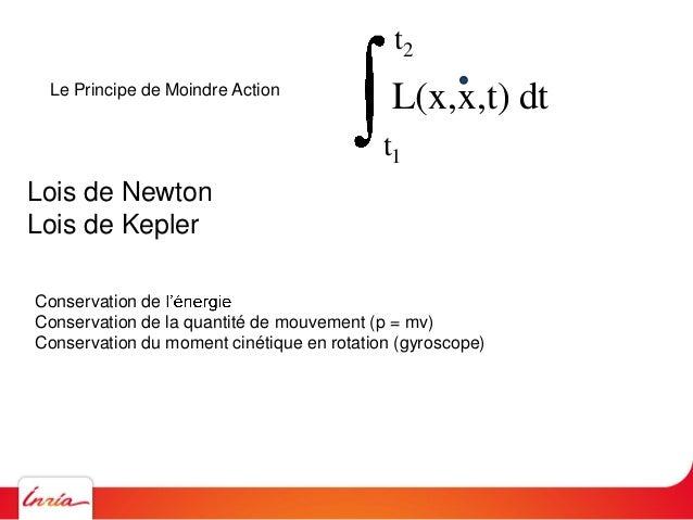 t1 t2 L(x,x,t) dtLe Principe de Moindre Action Lois de Newton Lois de Kepler Relativité E=mc2 Physique Quantique (Intégral...
