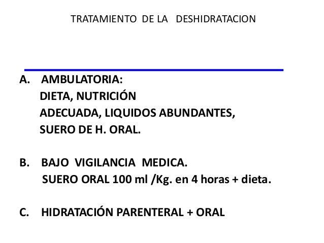 TRATAMIENTO DE LA DESHIDRATACIONA. AMBULATORIA:   DIETA, NUTRICIÓN   ADECUADA, LIQUIDOS ABUNDANTES,   SUERO DE H. ORAL.B. ...