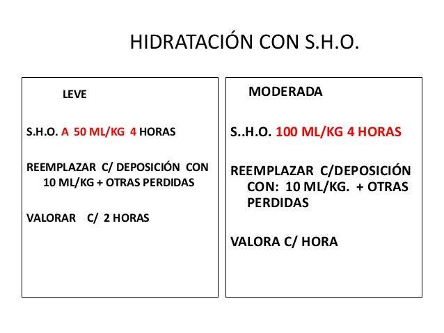 HIDRATACIÓN CON S.H.O.     LEVE                        MODERADAS.H.O. A 50 ML/KG 4 HORAS      S..H.O. 100 ML/KG 4 HORASREE...