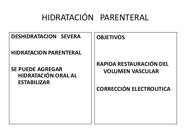 HIDRATACIÓN PARENTERALDESHIDRATACION SEVERA    OBJETIVOSHIDRATACION PARENTERAL                         RAPIDA RESTAURACIÓN...