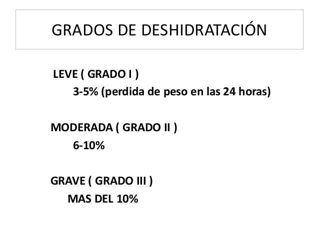 GRADOS DE DESHIDRATACIÓNLEVE ( GRADO I )   3-5% (perdida de peso en las 24 horas)MODERADA ( GRADO II )  6-10%GRAVE ( GRADO...