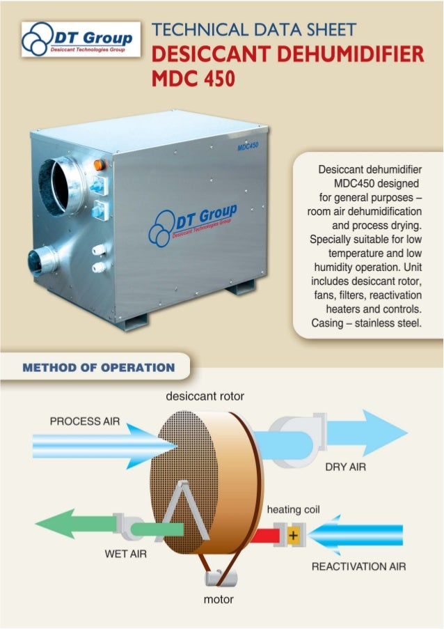 Desiccant Dehumidifier MDC450  600 420 Wet air 510. Desiccant Dehumidifier Manufacturers   Data Sheet of Desiccant Dehumi