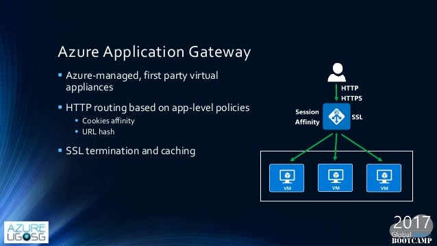 Design A Secure Azure Iaas Lesson Learnt From Government