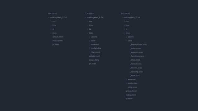 Style hierarchy:  A. colors.scss, spacing.scss and  type.scss  B. layout.scss  C. /atoms, /molecules