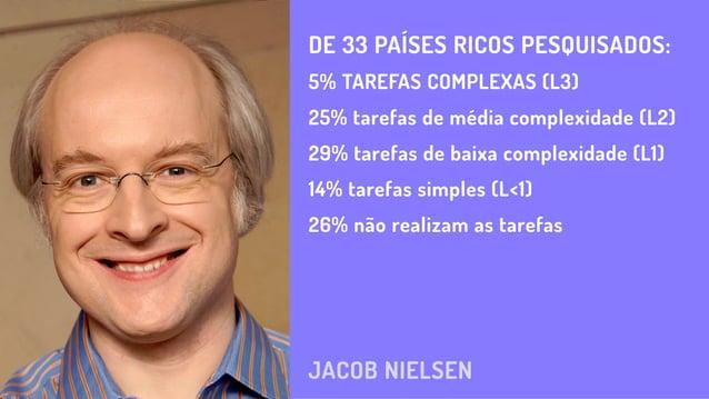 JACOB NIELSEN DE 33 PAÍSES RICOS PESQUISADOS: 5% TAREFAS COMPLEXAS (L3) 25% tarefas de média complexidade (L2) 29% tarefas...