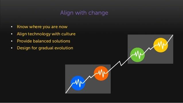 Designing for Culture Change