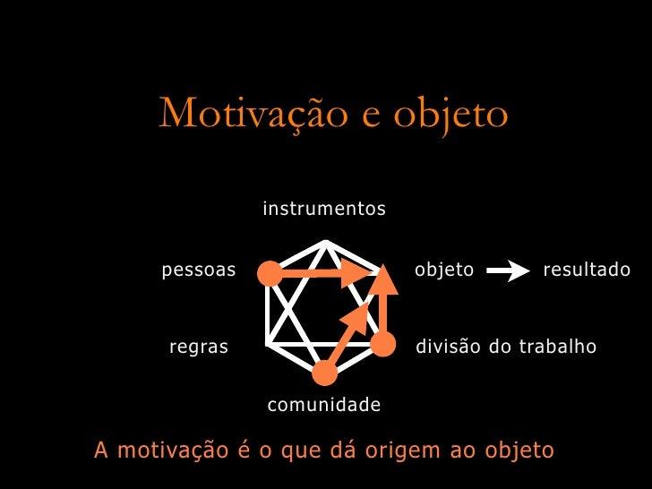 Motivação e objeto                instrumentos        pessoas                  objeto       resultado         regras      ...