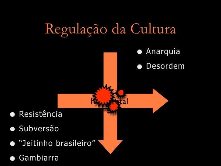 Regulação da Cultura                                      • Anarquia                                      • Desordem      ...