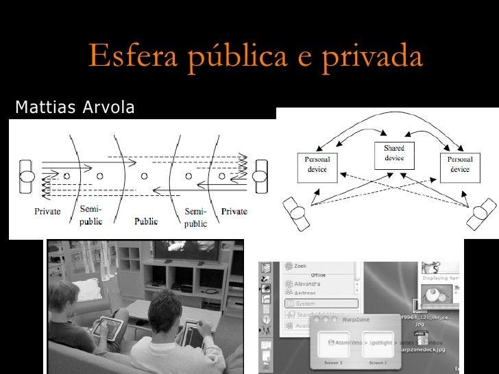 Esfera pública e privada Mattias Arvola