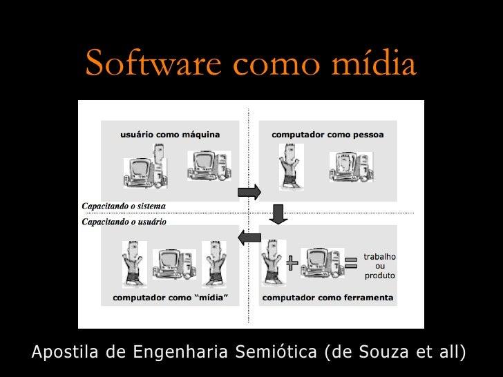 Software como mídia     Apostila de Engenharia Semiótica (de Souza et all)