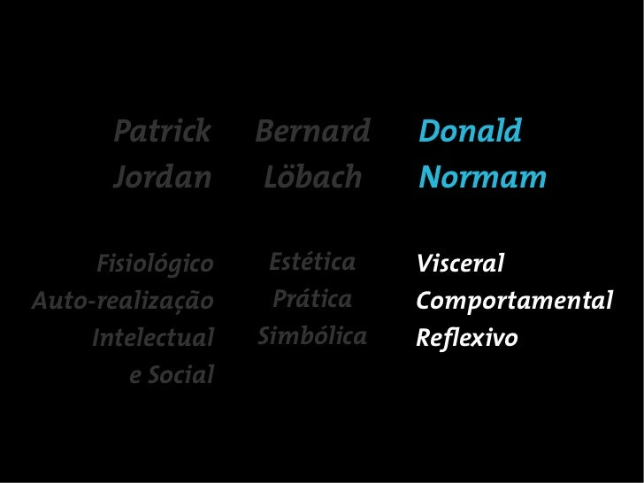 Patrick      Bernard     Donald        Jordan       Löbach      Normam      Fisiológico     Estética   VisceralAuto-realiz...