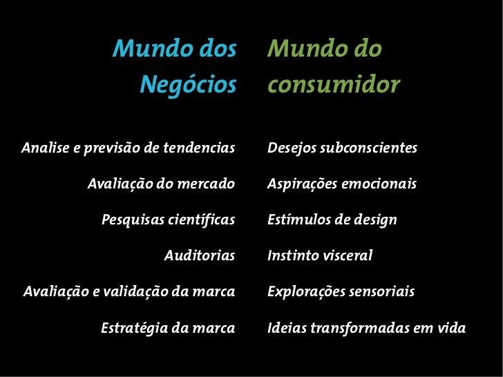 Mundo dos              Mundo do              Negócios              consumidorAnalise e previsão de tendencias    Desejos s...