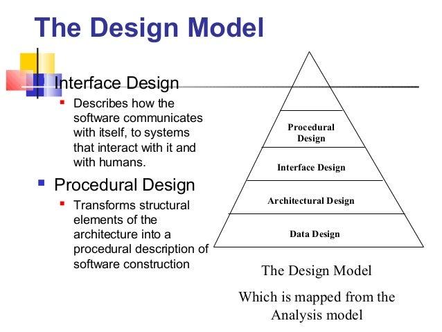 Design Final