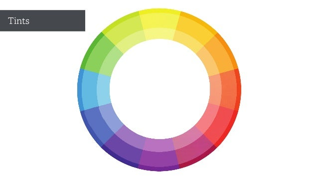 CHOOSING YOUR COLORS Color groups and meanings Using the color picker Color palette tools