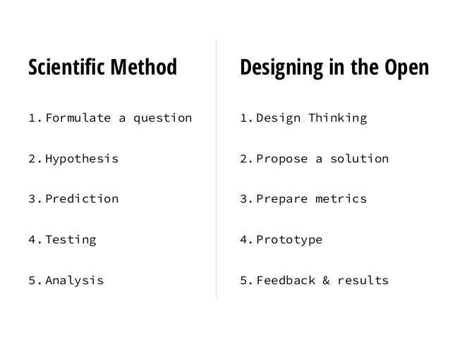 Benefits of designing in the open