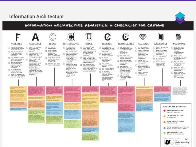 22 Information Architecture