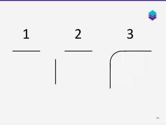 38 角丸を素早く描けるように 1 2 3