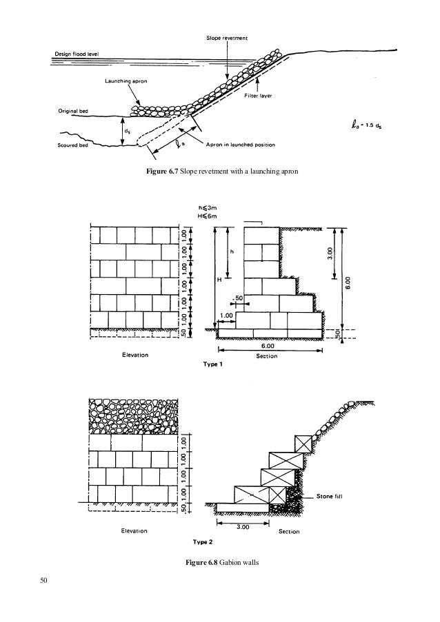 Design manual for small bridges