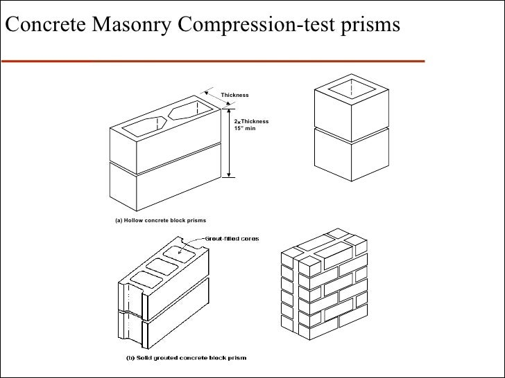 reinforced hollow concrete block masonry rhcbm Hollow concrete block masonry concrete blocks having core void area larger than 25% of the gross area is termed as hollow concrete blocks these blocks are.