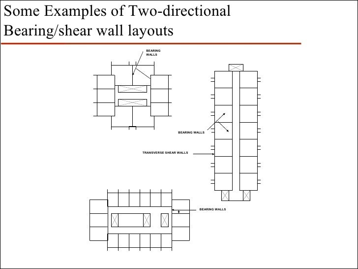 Some Examples Of Two Directional Bearing/shear Wall Layouts ...
