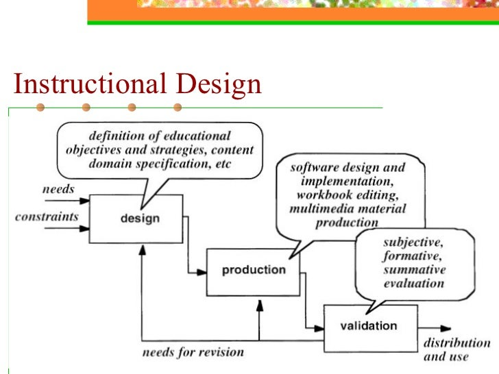 selection and utilization of instructional media The study examined the effect of using standard instructional materials and   selection and utilization of instructional media for effective practice teaching  instit.