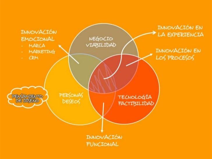 Las empresas tradicionales deberían parecerse más a las firmas de diseño <br />De la Empresa Tradicional<br />… A la firma...