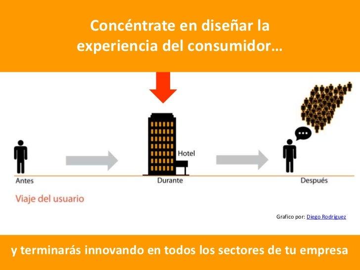 Comienceporaquí<br />Si dicho proceso se centra en los factores humanos hace de la innovación un resultado desde las neces...