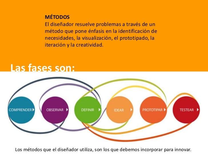 MÉTODOS<br />El diseñador resuelve problemas a través de un método que pone énfasis en la identificación de necesidades, l...