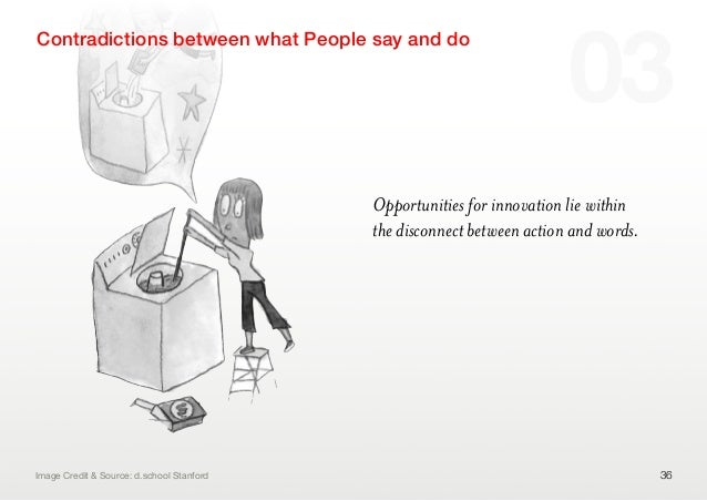 Opportunities for innovation lie withinthe disconnect between action and words.36Contradictions between what People say an...