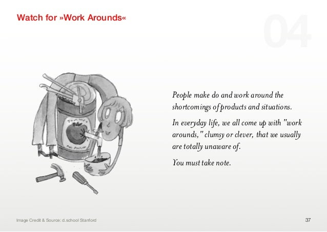 """People make do and work around theshortcomings of products and situations.In everyday life, we all come up with """"workaroun..."""
