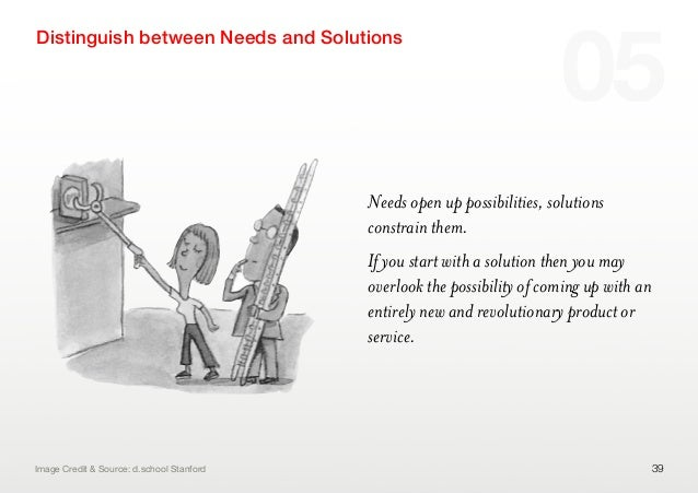 Needs open up possibilities, solutionsconstrain them.If you start with a solution then you mayoverlook the possibility of ...