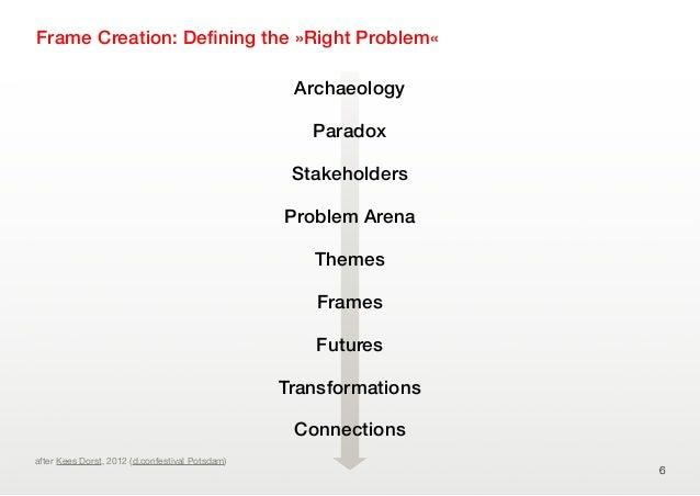Frame Creation: Defining the »Right Problem«ArchaeologyParadoxStakeholdersProblem ArenaThemesFramesFuturesTransformationsCo...