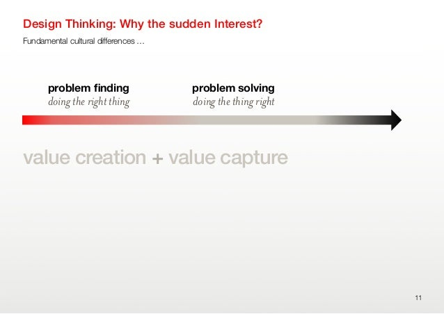 value creation + value captureDesign Thinking: Why the sudden Interest?11doing the right thingproblem findingdoing the thin...