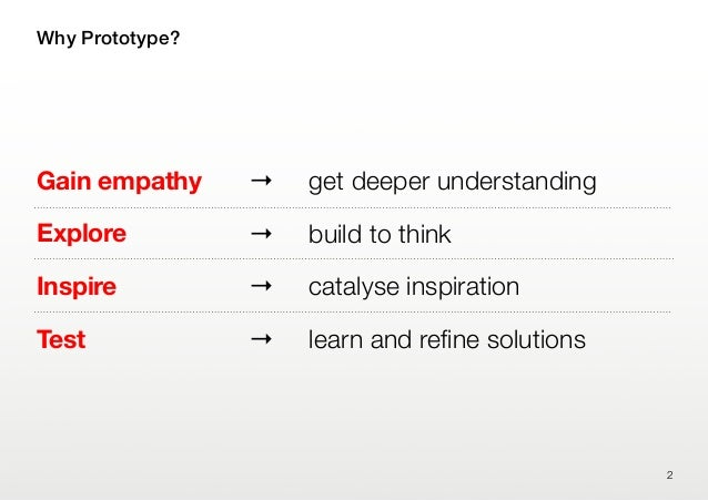 Why Prototype?Gain empathyExploreInspireTest2→  get deeper understanding→  build to think→  catalyse inspiration→  learn a...