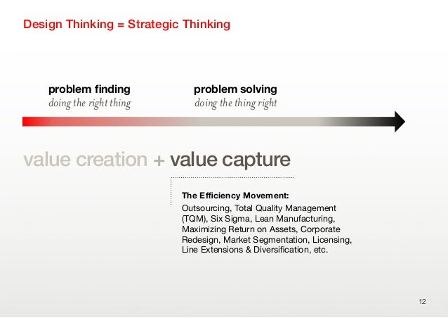 value creation + value captureDesign Thinking = Strategic Thinking12The Efficiency Movement:Outsourcing, Total Quality Manag...